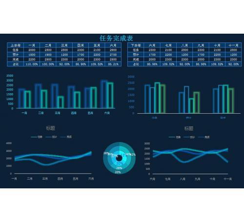 科技可视化大数据任务完成表Excel模板