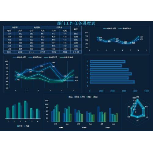 科技可视化工作进度表Excel模板