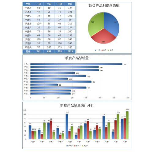 蓝色季度产品销量分析总计excel模板