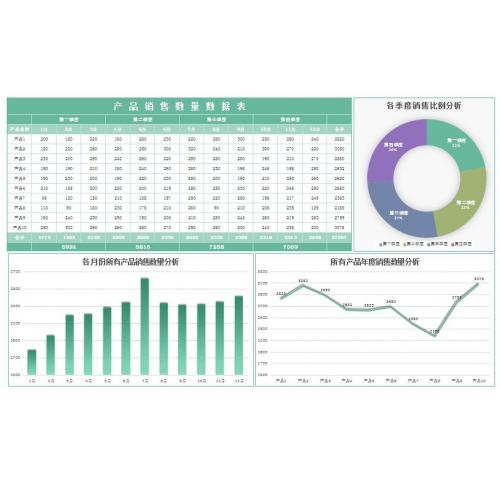 绿色产品销售情况分析excel模板