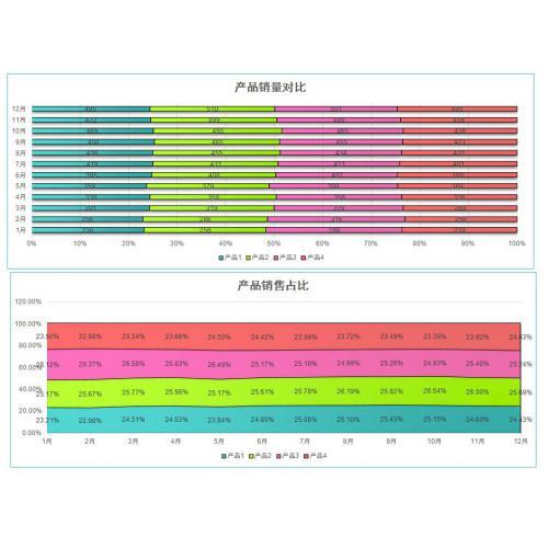 清新实用多产品销售分析表excel模板