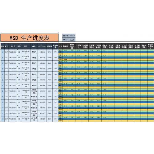 生产计划周期EXCEL模板