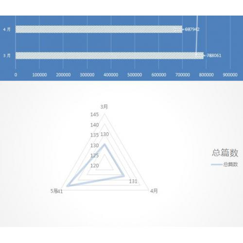 通用可修改个人第一季度excel表模板 (1)