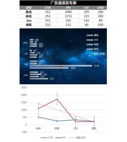 星空蓝广告报价发布效果excel表模板